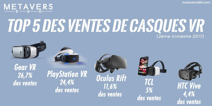 top5 casque VR